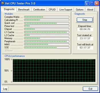 Hot CPU test